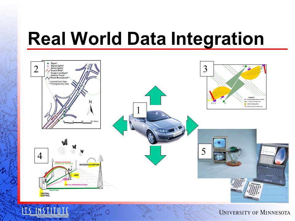 Real World Data Integration 1 4 3 2 5
