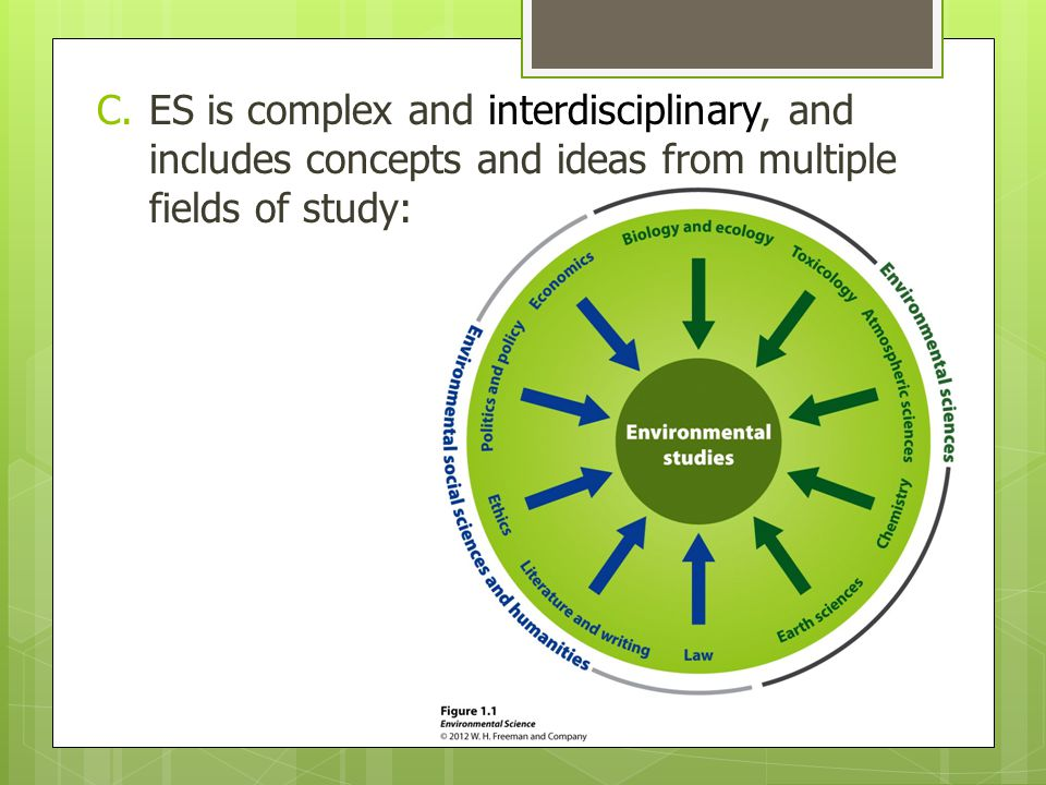 C.ES is complex and interdisciplinary, and includes concepts and ideas from multiple fields of study: