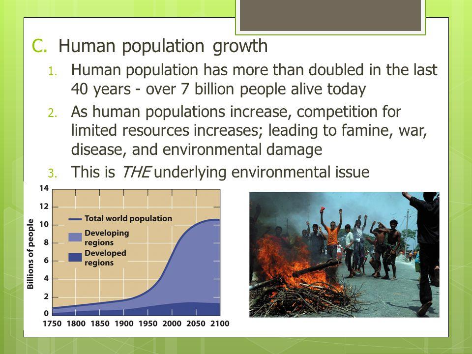 C.Human population growth 1.