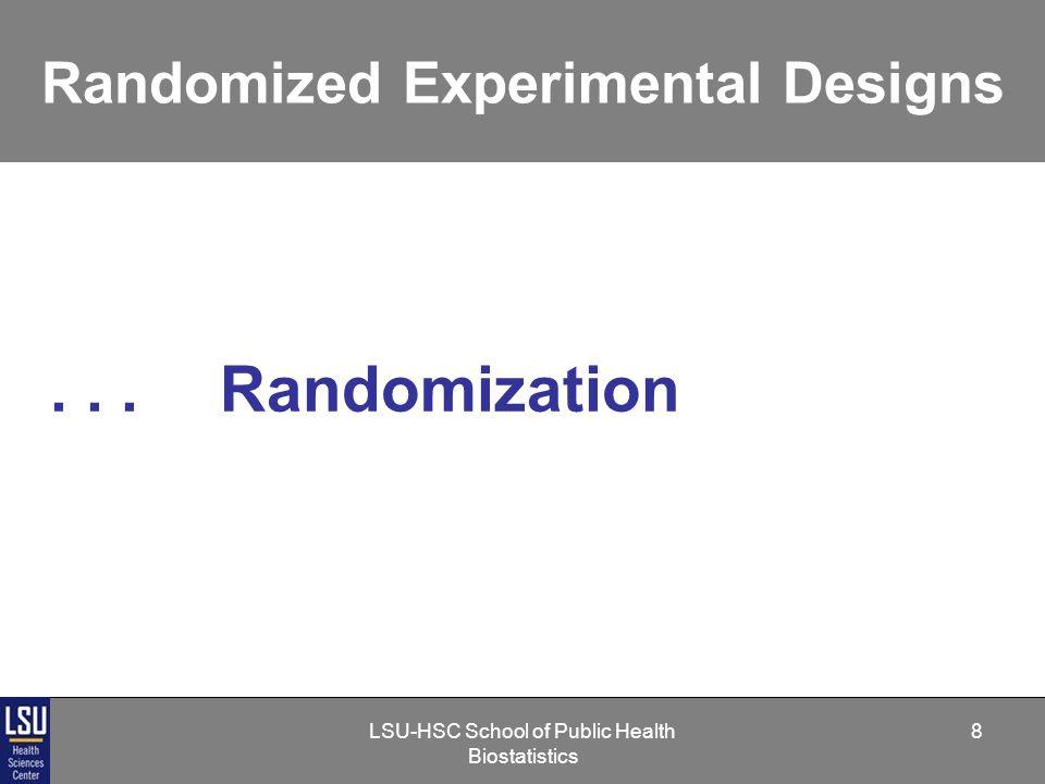 LSU-HSC School of Public Health Biostatistics 49 Hypothesis Testing Study Design #2: Randomly assign patients to control and experimental treatments.