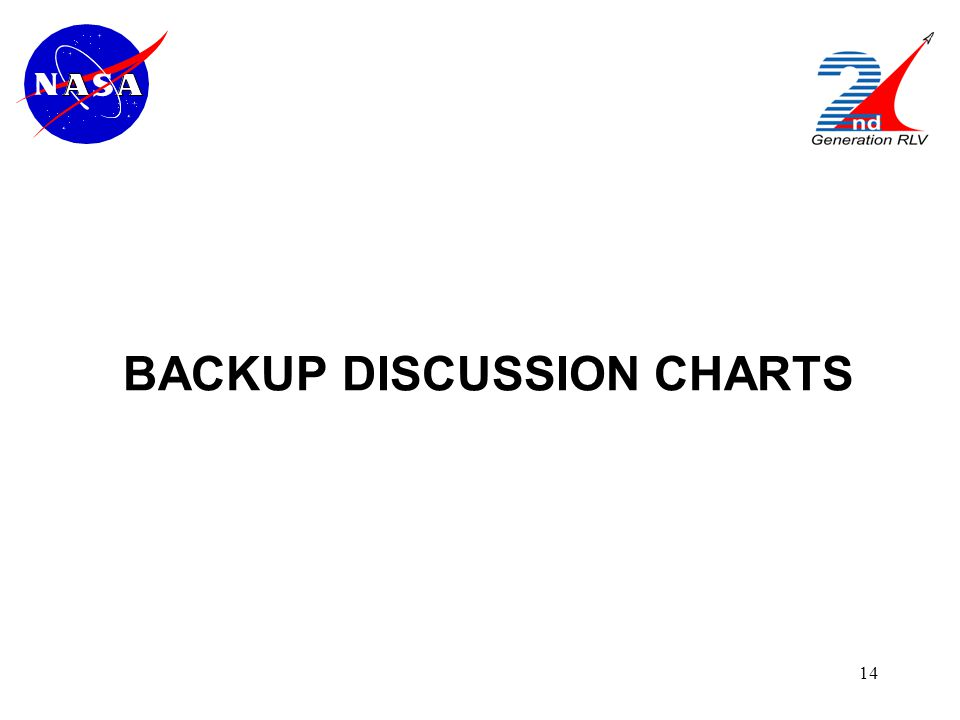 14 BACKUP DISCUSSION CHARTS