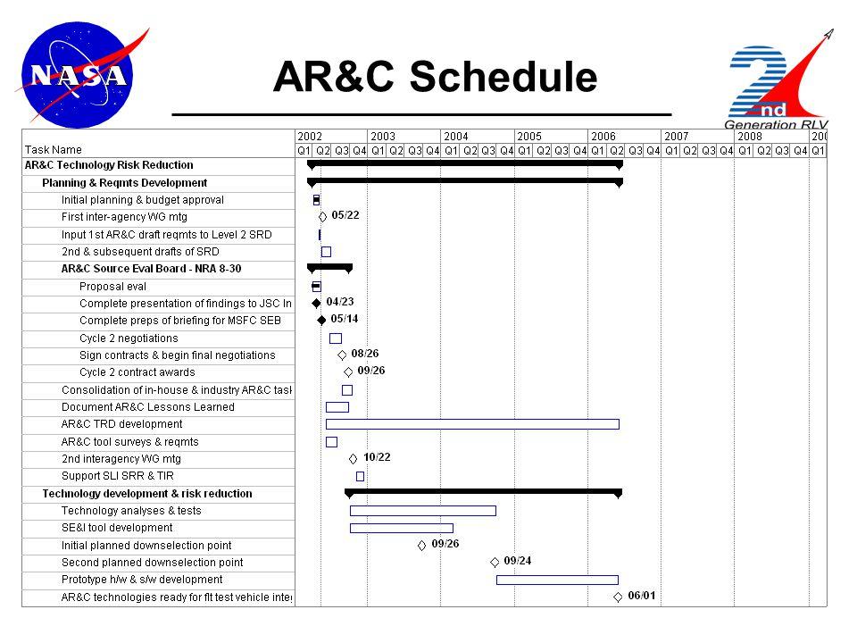 18 AR&C Schedule