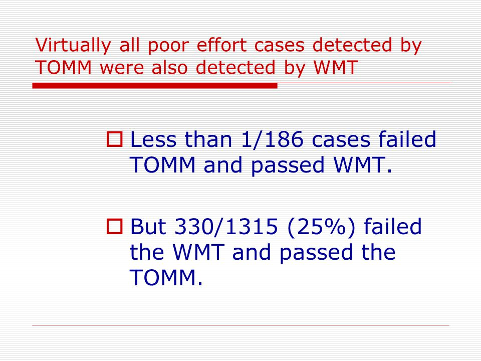 Word Memory Test (WMT) Samples 1 & 2 combined N=1,315 PassFailPassFail WMT Pass WMT Fail TOMM Pass 62.3% Agree 25.0% Disagree TOMM Fail.06% Disagree 11.9% Agree