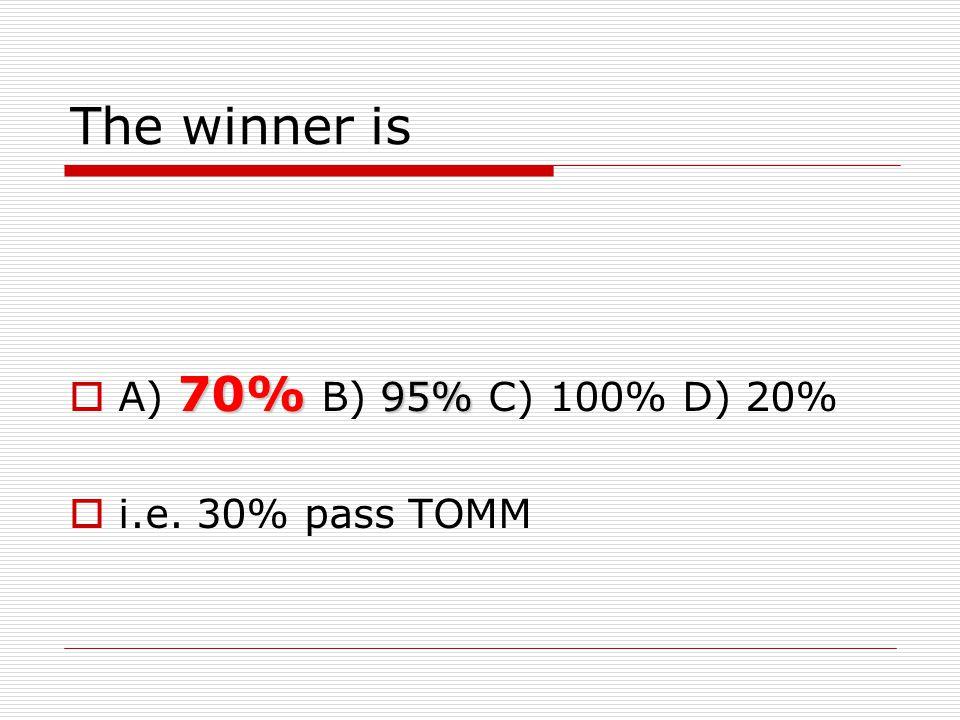 70%  A) 70% 15%  B) 15% 100%  C) 100% 20%  D) 20%