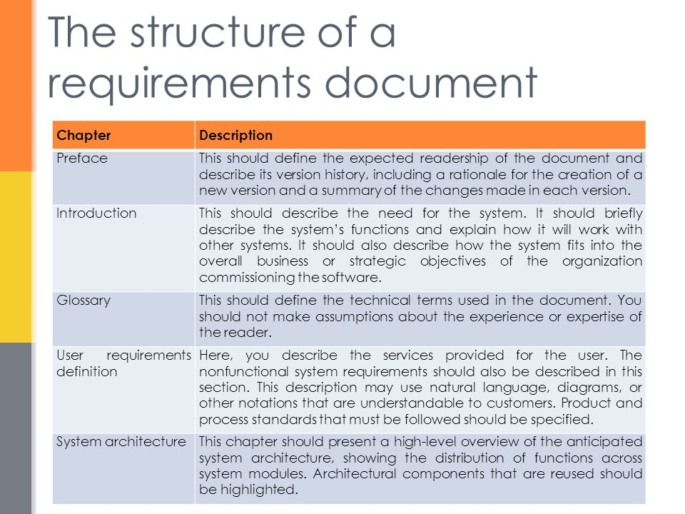 The structure of a requirements document ChapterDescription PrefaceThis should define the expected readership of the document and describe its version history, including a rationale for the creation of a new version and a summary of the changes made in each version.