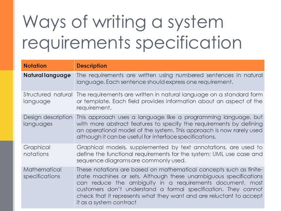 Ways of writing a system requirements specification NotationDescription Natural language The requirements are written using numbered sentences in natural language.