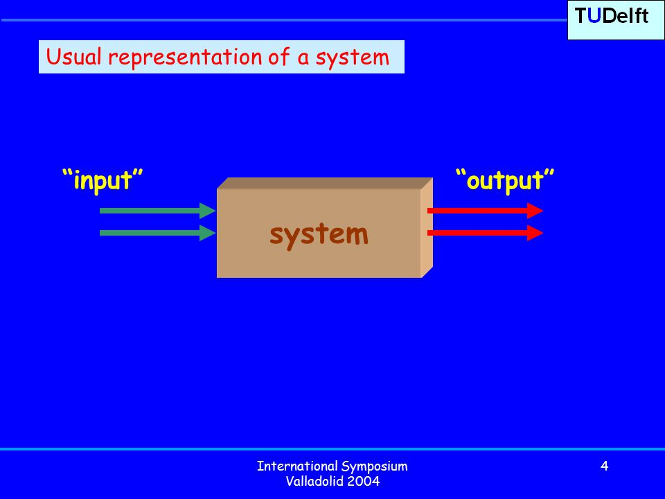 International Symposium Valladolid 2004 4 system input output Usual representation of a system