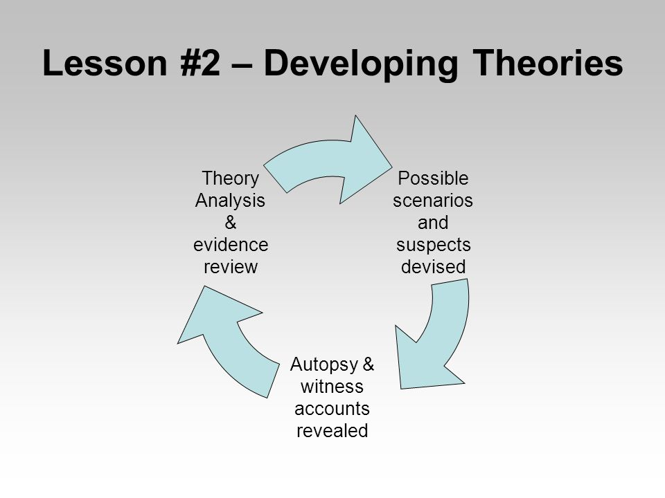 Lesson #2 – Developing Theories Possible scenarios and suspects devised Autopsy & witness accounts revealed Theory Analysis & evidence review