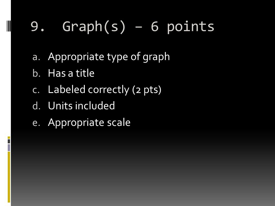 9. Graph(s) – 6 points a. Appropriate type of graph b.