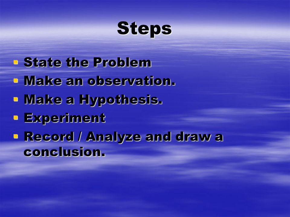 Observations  Taken using your 5 senses.