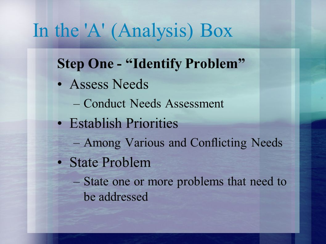 "In the 'A' (Analysis) Box Step One - ""Identify Problem"" Assess Needs –Conduct Needs Assessment Establish Priorities –Among Various and Conflicting Nee"