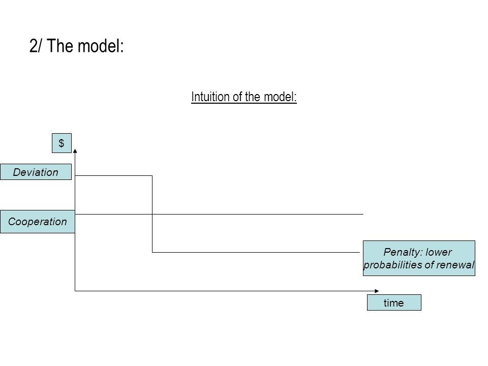 2/ The model: Intuition of the model: $ time Cooperation Deviation Penalty: lower probabilities of renewal