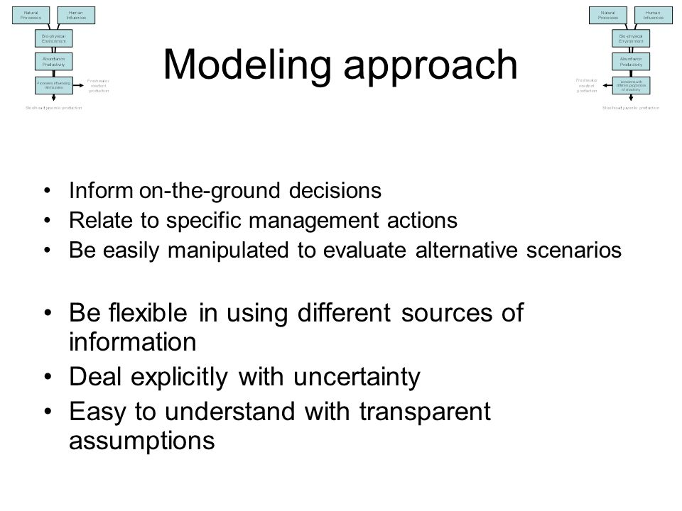 Modeling approach Inform on-the-ground decisions Relate to specific management actions Be easily manipulated to evaluate alternative scenarios Be flexible in using different sources of information Deal explicitly with uncertainty Easy to understand with transparent assumptions