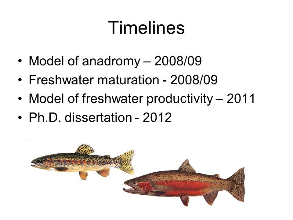 Timelines Model of anadromy – 2008/09 Freshwater maturation - 2008/09 Model of freshwater productivity – 2011 Ph.D.