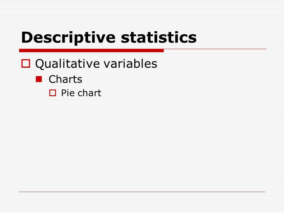 Descriptive statistics  Qualitative variables Charts  Pie chart
