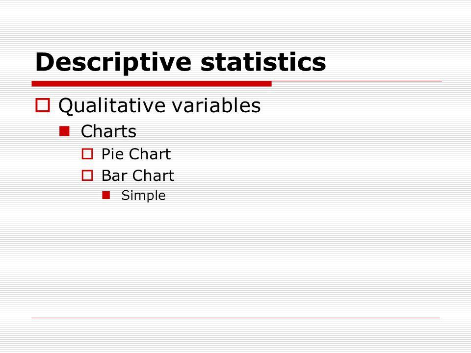 Descriptive statistics  Qualitative variables Charts  Pie Chart  Bar Chart Simple
