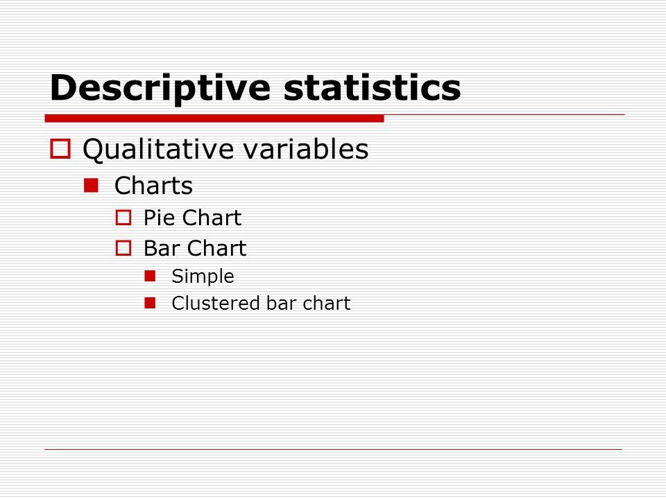 Descriptive statistics  Qualitative variables Charts  Pie Chart  Bar Chart Simple Clustered bar chart