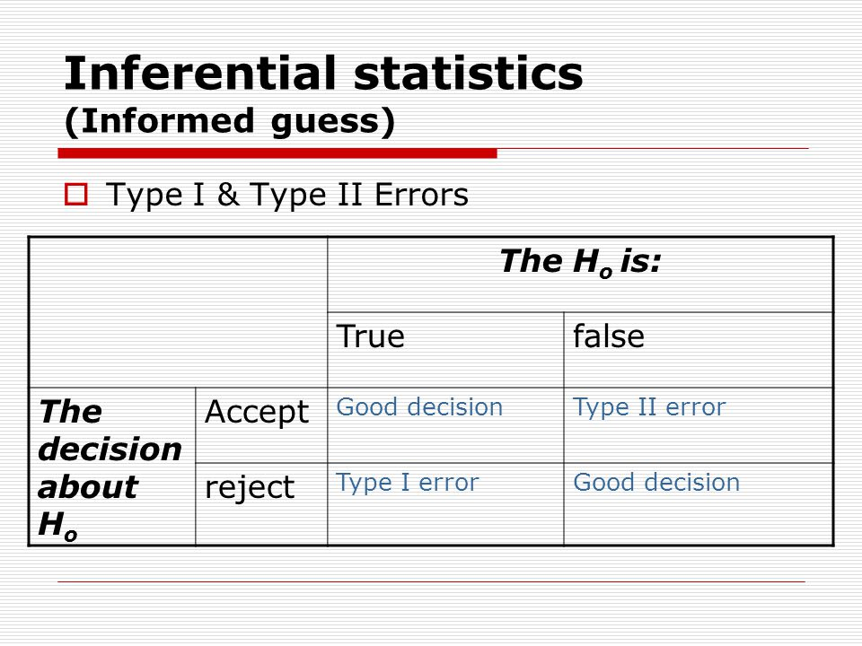 Inferential statistics (Informed guess)  Type I & Type II Errors The H o is: Truefalse The decision about H o Accept Good decisionType II error reject Type I errorGood decision