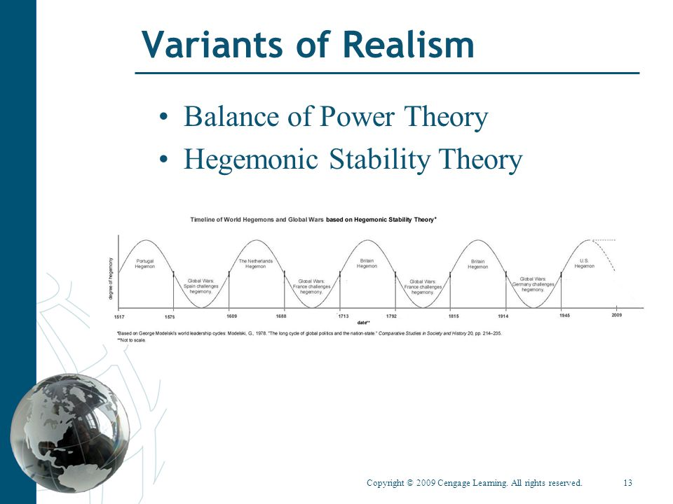 Copyright © 2009 Cengage Learning. All rights reserved.13 Variants of Realism Balance of Power Theory Hegemonic Stability Theory