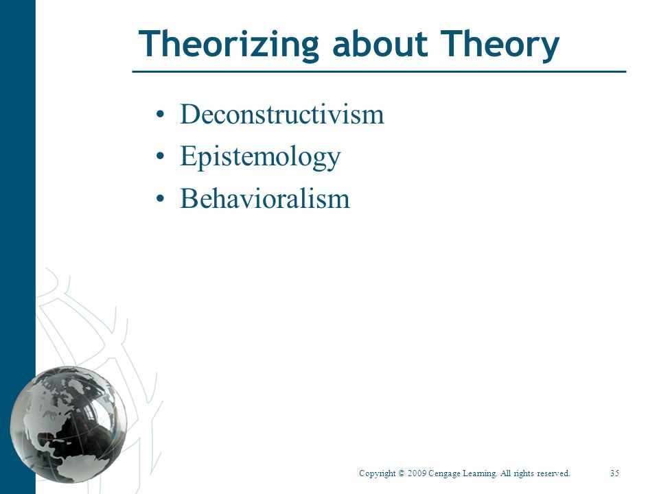 Copyright © 2009 Cengage Learning. All rights reserved.35 Theorizing about Theory Deconstructivism Epistemology Behavioralism