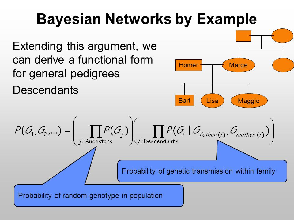Bayesian Networks by Example Extending this argument, we can derive a functional form for general pedigrees Descendants Homer Bart Marge Lisa Maggie P