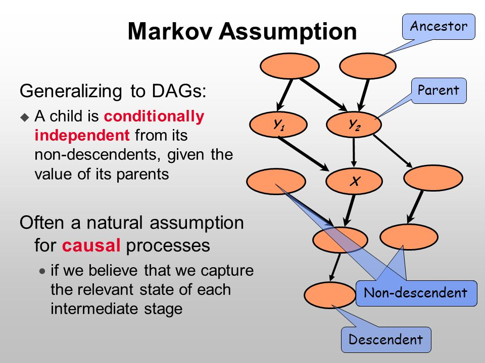 Markov Assumption Generalizing to DAGs:  A child is conditionally independent from its non-descendents, given the value of its parents Often a natura