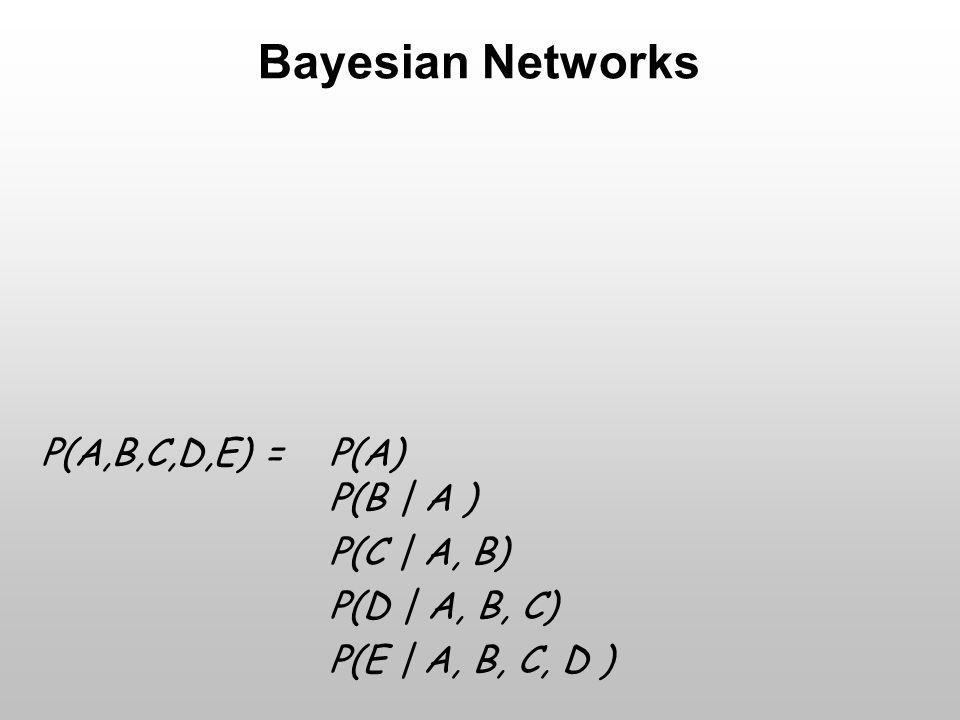 Bayesian Networks P(A,B,C,D,E) = P(A) P(B | A ) P(C | A, B) P(D | A, B, C) P(E | A, B, C, D )