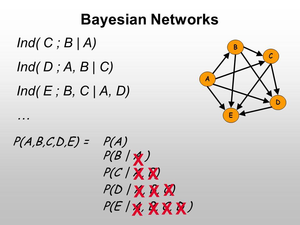 P(A,B,C,D,E) = P(A) P(B | A ) P(C | A, B) P(D | A, B, C) P(E | A, B, C, D ) Bayesian Networks A B C D E X Ind( C ; B | A) Ind( D ; A, B | C) Ind( E ; B, C | A, D) … X X X X X X X X X