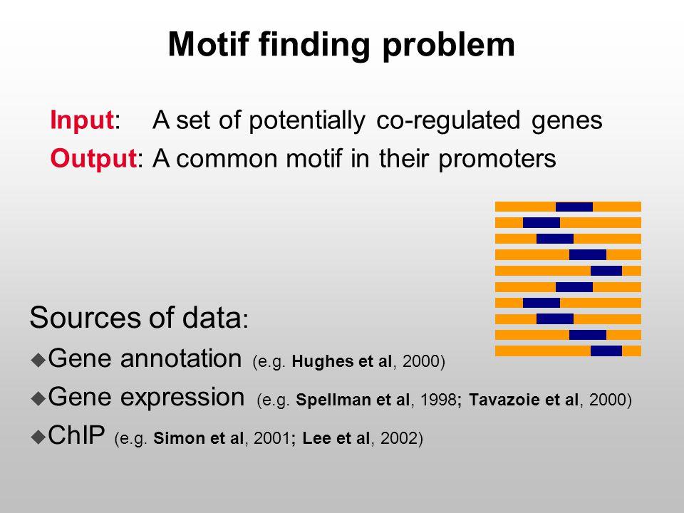 Sources of data :  Gene annotation (e.g. Hughes et al, 2000)  Gene expression (e.g.