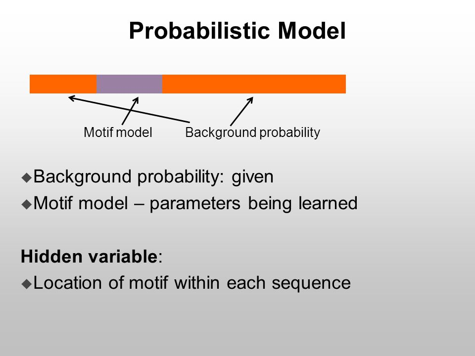 Probabilistic Model  Background probability: given  Motif model – parameters being learned Hidden variable:  Location of motif within each sequence