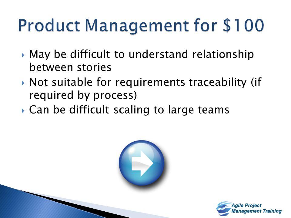 2 2 Final Question Product Management Scrum Roles Scrum Events Potpourri 100 200 300 400 500