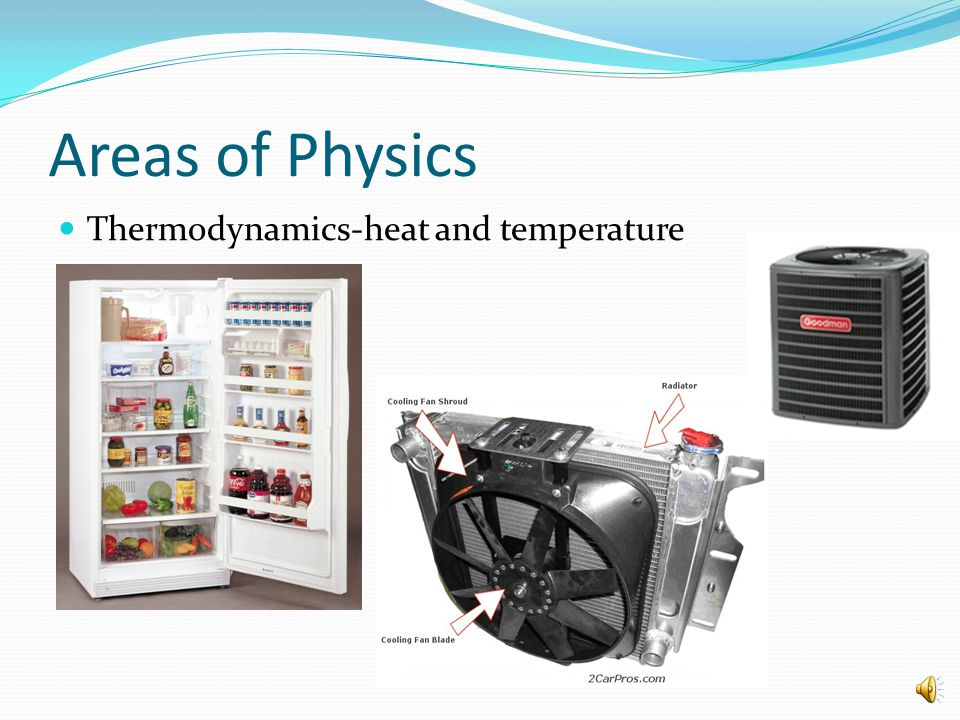 Areas of Physics Thermodynamics-heat and temperature