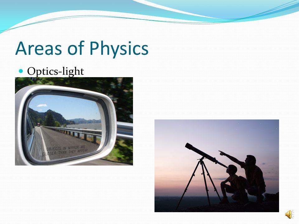 Areas of Physics Optics-light
