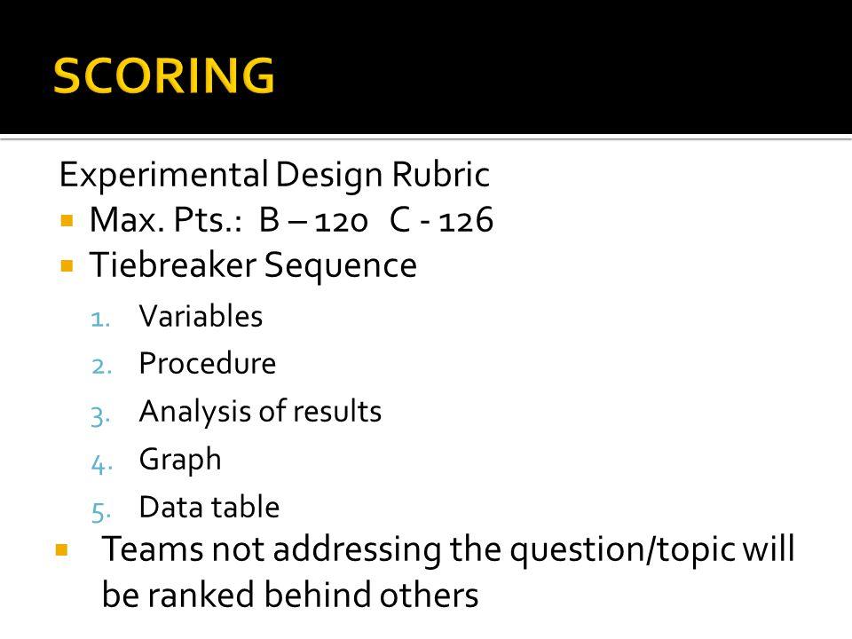 Experimental Design Rubric  Max. Pts.: B – 120C - 126  Tiebreaker Sequence 1.