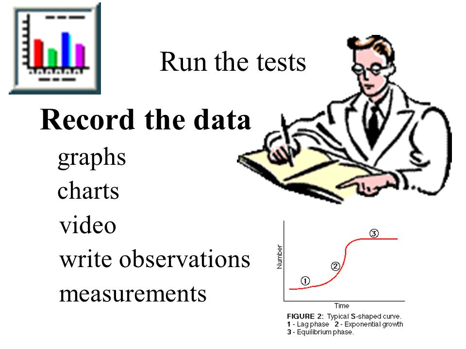 Run the tests Record the data graphs charts video write observations measurements