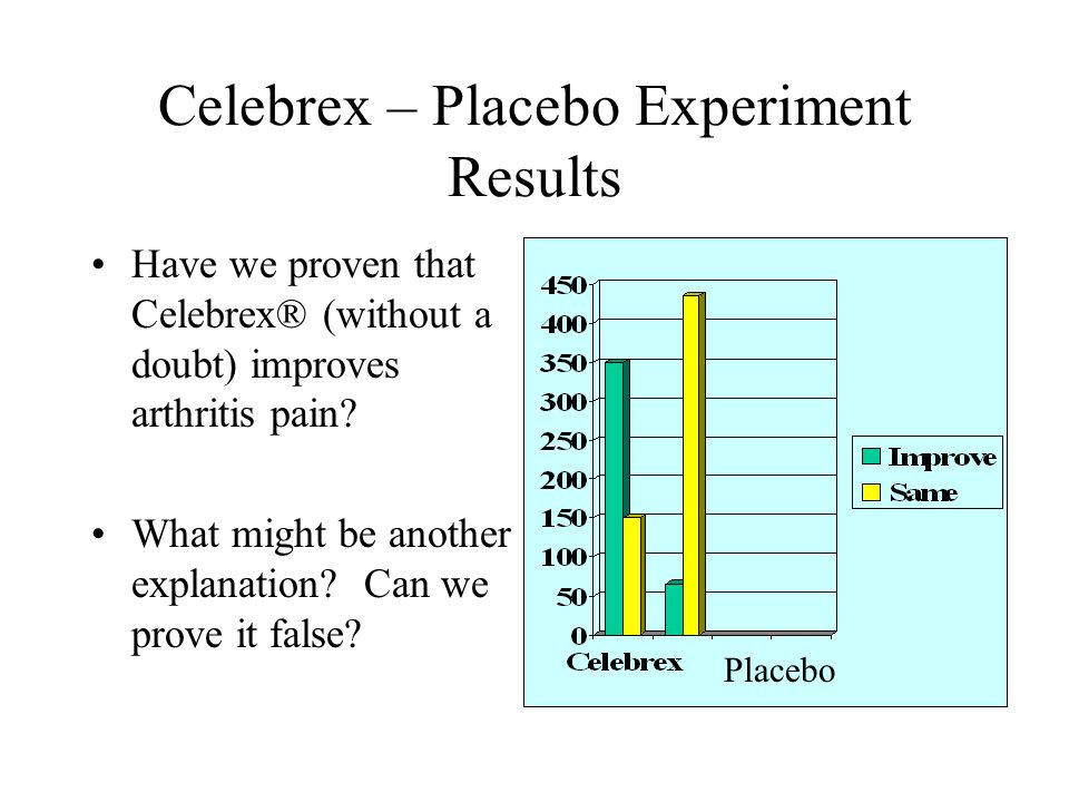 Celebrex – Placebo Experiment Results Have we proven that Celebrex® (without a doubt) improves arthritis pain.