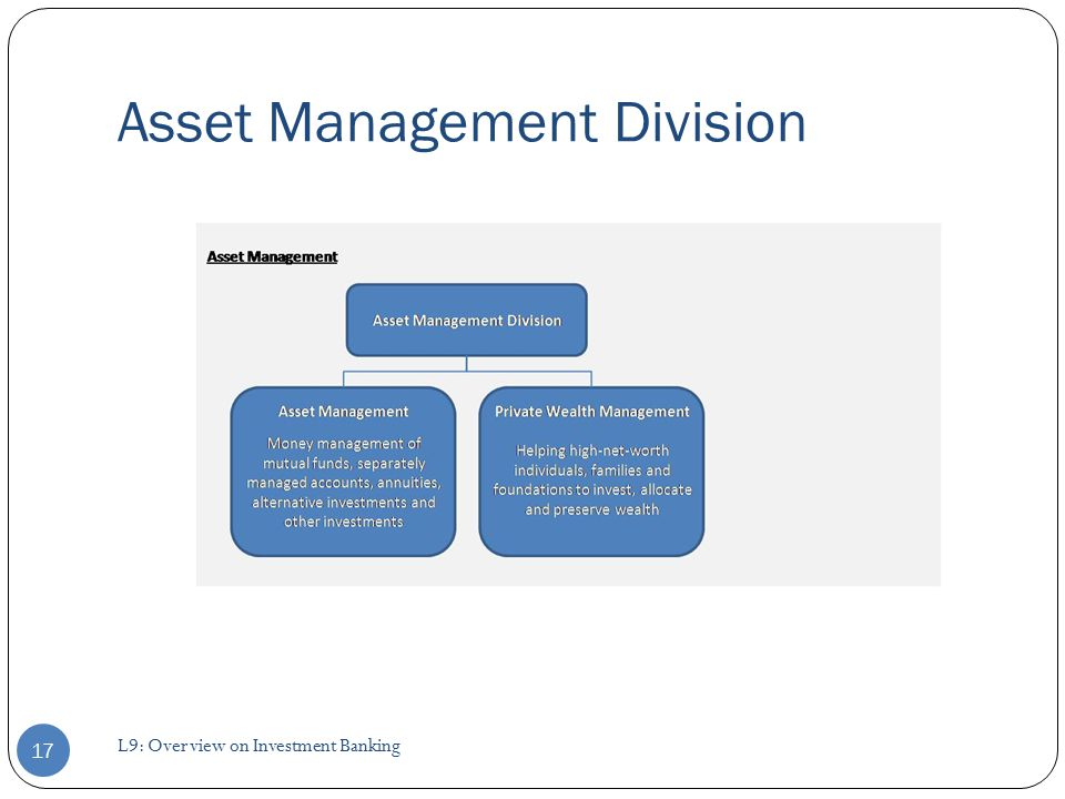 Asset Management Division 17 L9: Overview on Investment Banking