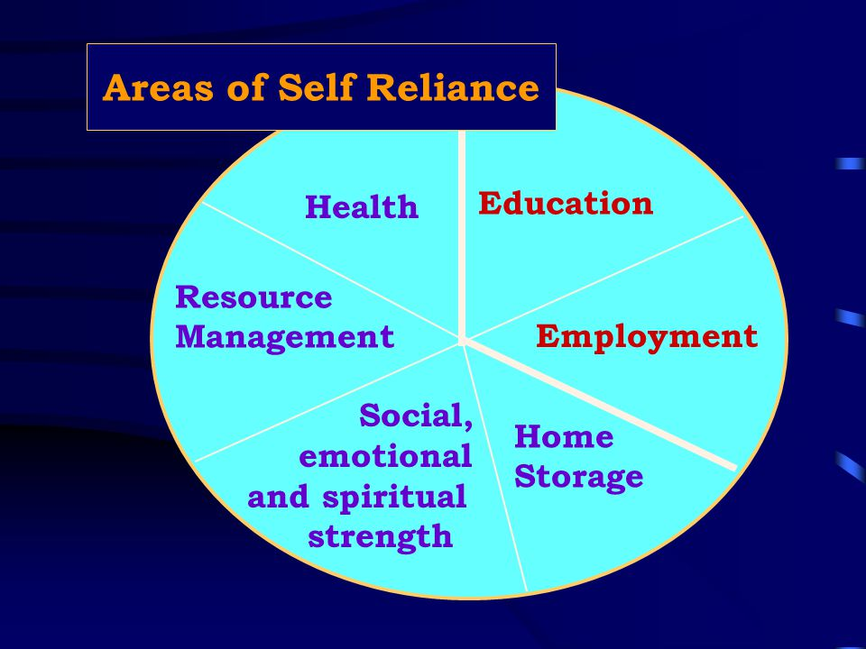 Areas of Self Reliance Health Education Employment Home Storage Resource Management Social, emotional and spiritual strength