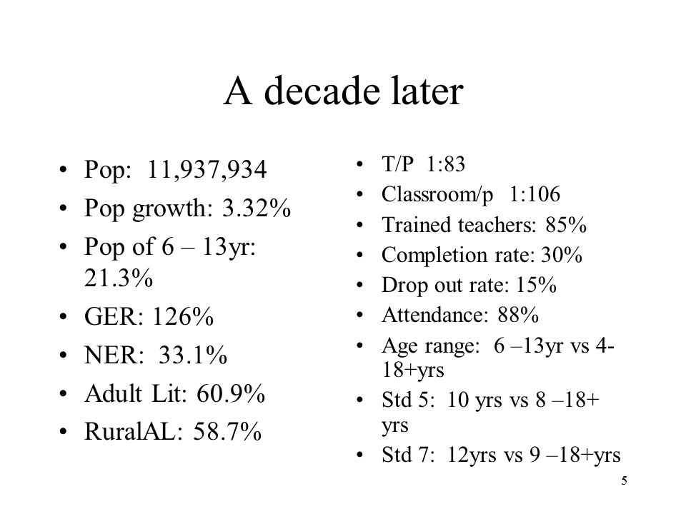 5 A decade later Pop: 11,937,934 Pop growth: 3.32% Pop of 6 – 13yr: 21.3% GER: 126% NER: 33.1% Adult Lit: 60.9% RuralAL: 58.7% T/P 1:83 Classroom/p 1: