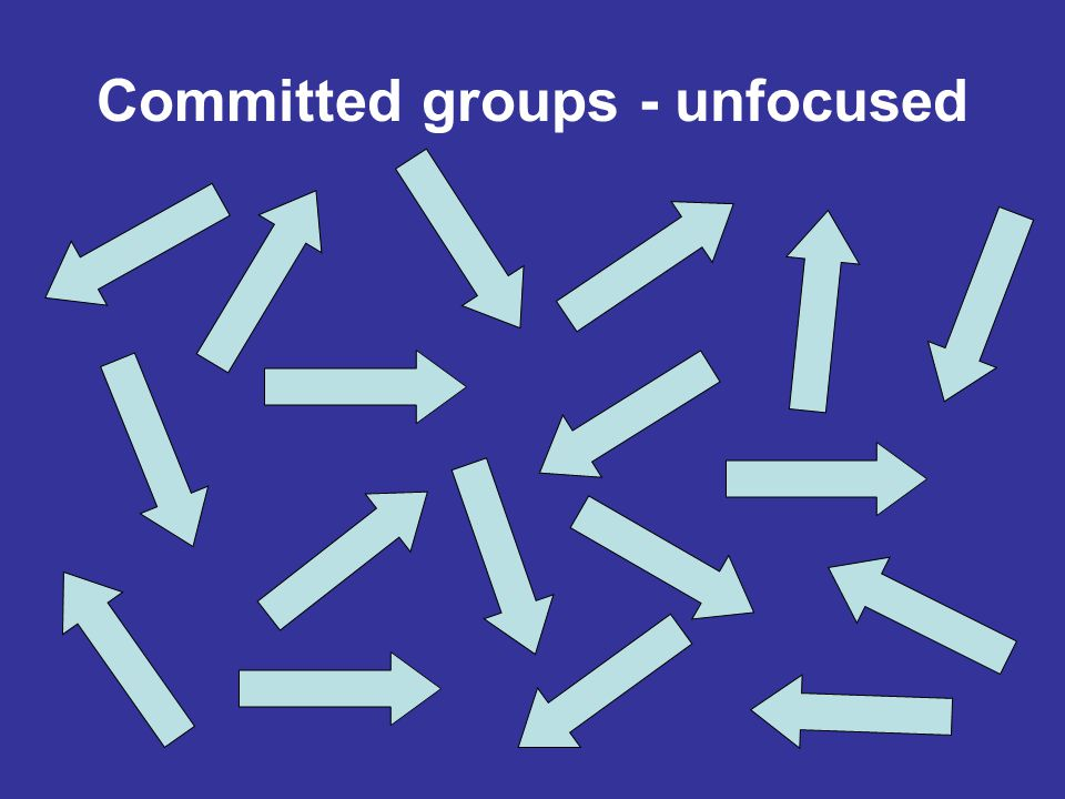 Committed groups - unfocused
