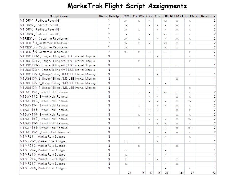MarkeTrak Flight Script Assignments