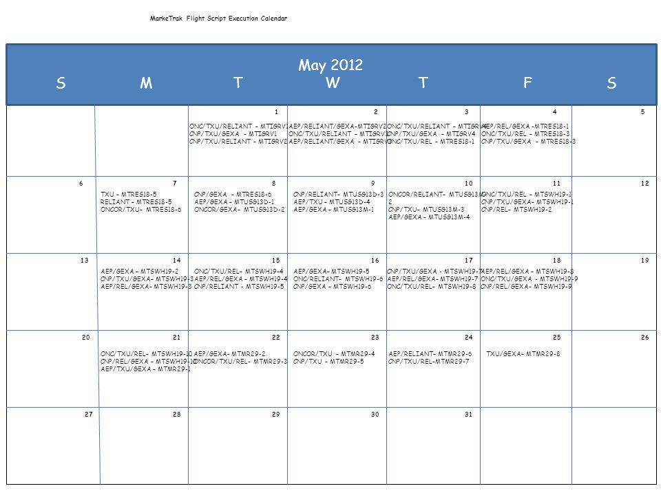 May 2012 S M T W T F S 45123 6789101112 13141516171819 20212223242526 2728293031 TXU/GEXA– MTMR29-8 ONC/TXU/RELIANT – MTIGRV1 CNP/TXU/GEXA – MTIGRV1 CNP/TXU/RELIANT – MTIGRV2 AEP/RELIANT/GEXA-MTIGRV2 ONC/TXU/RELIANT – MTIGRV3 AEP/RELIANT/GEXA – MTIGRV3 ONC/TXU/RELIANT – MTIGRV4 CNP/TXU/GEXA – MTIGRV4 ONC/TXU/REL – MTRES18-1 TXU – MTRES18-5 RELIANT – MTRES18-5 ONCOR/TXU– MTRES18-6 CNP/GEXA – MTRES18-6 AEP/GEXA – MTUSG13D-1 ONCOR/GEXA– MTUSG13D-2 CNP/RELIANT– MTUSG13D-3 AEP/TXU – MTUSG13D-4 AEP/GEXA – MTUSG13M-1 ONC/TXU/REL – MTSWH19-1 CNP/TXU/GEXA– MTSWH19-1 CNP/REL– MTSWH19-2 AEP/GEXA – MTSWH19-2 CNP/TXU/GEXA– MTSWH19-3 AEP/REL/GEXA– MTSWH19-3 ONC/TXU/REL– MTSWH19-4 AEP/REL/GEXA – MTSWH19-4 CNP/RELIANT - MTSWH19-5 CNP/TXU/GEXA - MTSWH19-7 AEP/REL/GEXA– MTSWH19-7 ONC/TXU/REL– MTSWH19-8 AEP/REL/GEXA – MTSWH19-8 ONC/TXU/GEXA - MTSWH19-9 CNP/REL/GEXA– MTSWH19-9 AEP/REL/GEXA -MTRES18-1 ONC/TXU/REL – MTRES18-3 CNP/TXU/GEXA – MTRES18-3 ONCOR/RELIANT– MTUSG13M- 2 CNP/TXU– MTUSG13M-3 AEP/GEXA – MTUSG13M-4 AEP/GEXA– MTSWH19-5 ONC/RELIANT– MTSWH19-6 CNP/GEXA – MTSWH19-6 ONC/TXU/REL– MTSWH19-10 CNP/REL/GEXA – MTSWH19-10 AEP/TXU/GEXA – MTMR29-1 AEP/GEXA– MTMR29-2 ONCOR/TXU/REL- MTMR29-3 ONCOR/TXU – MTMR29-4 CNP/TXU – MTMR29-5 AEP/RELIANT– MTMR29-6 CNP/TXU/REL–MTMR29-7 MarkeTrak Flight Script Execution Calendar