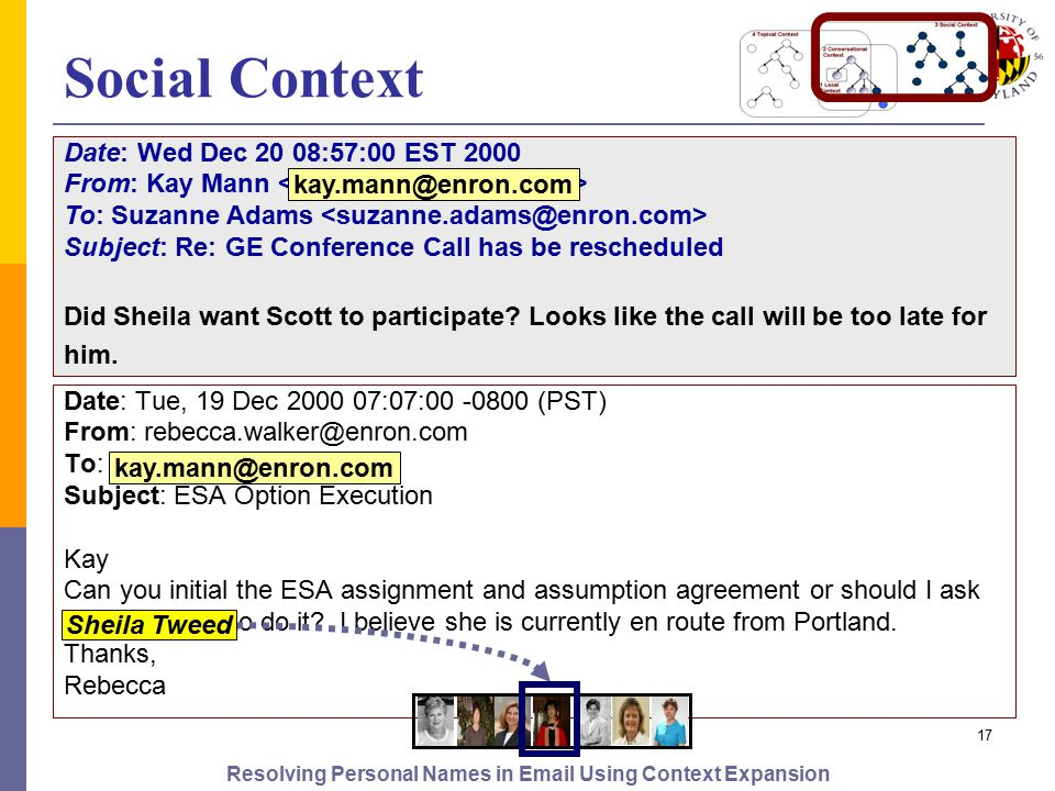 Resolving Personal Names in Email Using Context Expansion 17 Date: Wed Dec 20 08:57:00 EST 2000 From: Kay Mann To: Suzanne Adams Subject: Re: GE Conference Call has be rescheduled Did Sheila want Scott to participate.