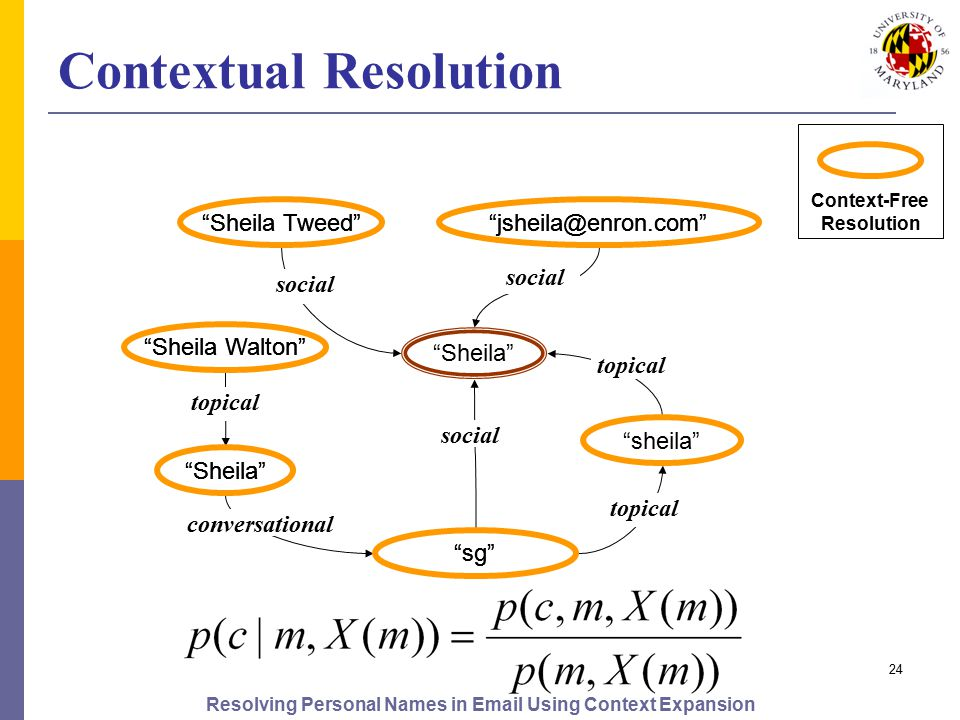 Resolving Personal Names in Email Using Context Expansion 24 Contextual Resolution Sheila social conversational social topical social topical Sheila Tweed sheila jsheila@enron.com sg Sheila Walton Sheila Sheila Tweed sheila jsheila@enron.com sg Sheila Walton Sheila Context-Free Resolution