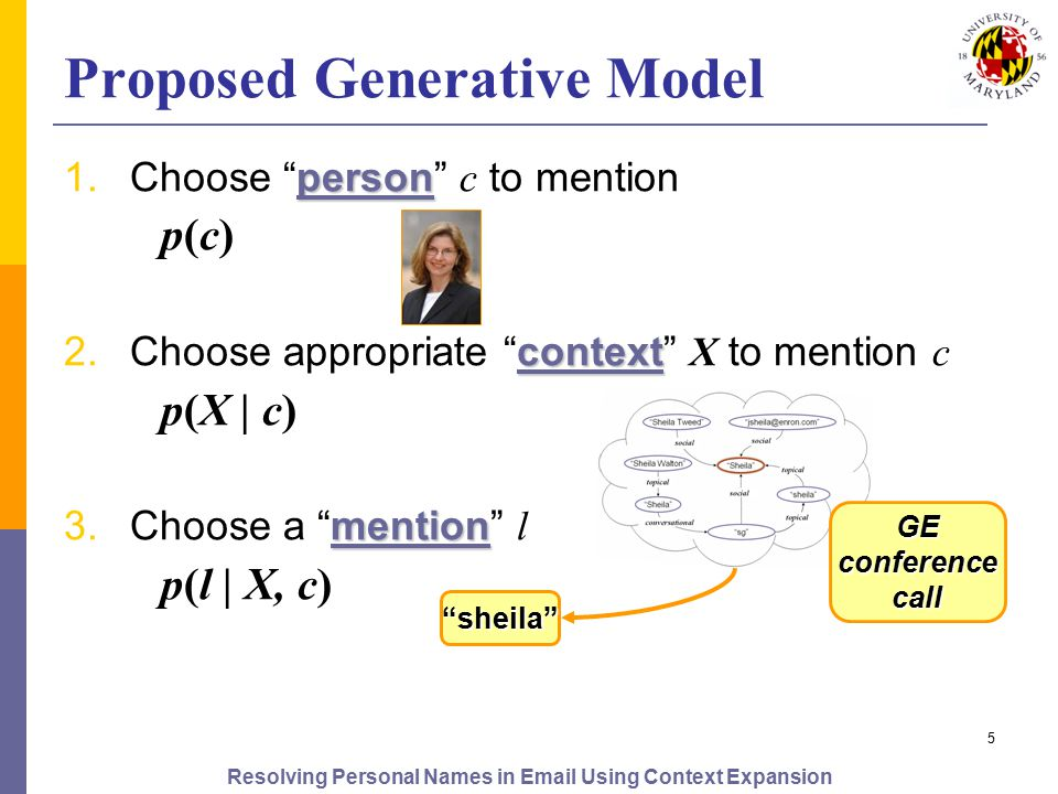 Resolving Personal Names in Email Using Context Expansion 5 Proposed Generative Model person 1.Choose person c to mention p(c)p(c) context 2.Choose appropriate context X to mention c p(X | c) mention 3.Choose a mention l p(l | X, c) sheila GE conference call