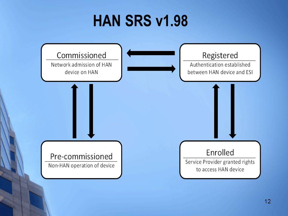 12 HAN SRS v1.98