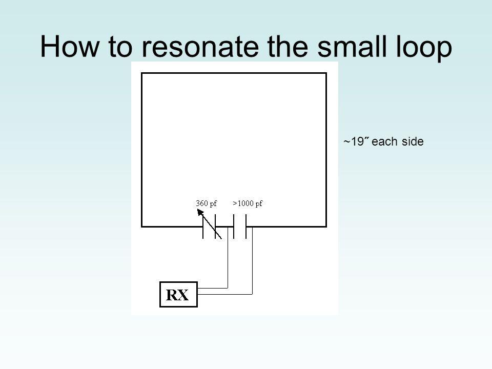 Small versus 1 Loop Pattern maximum signal off the end of the loop maximum signal broadside to the loop