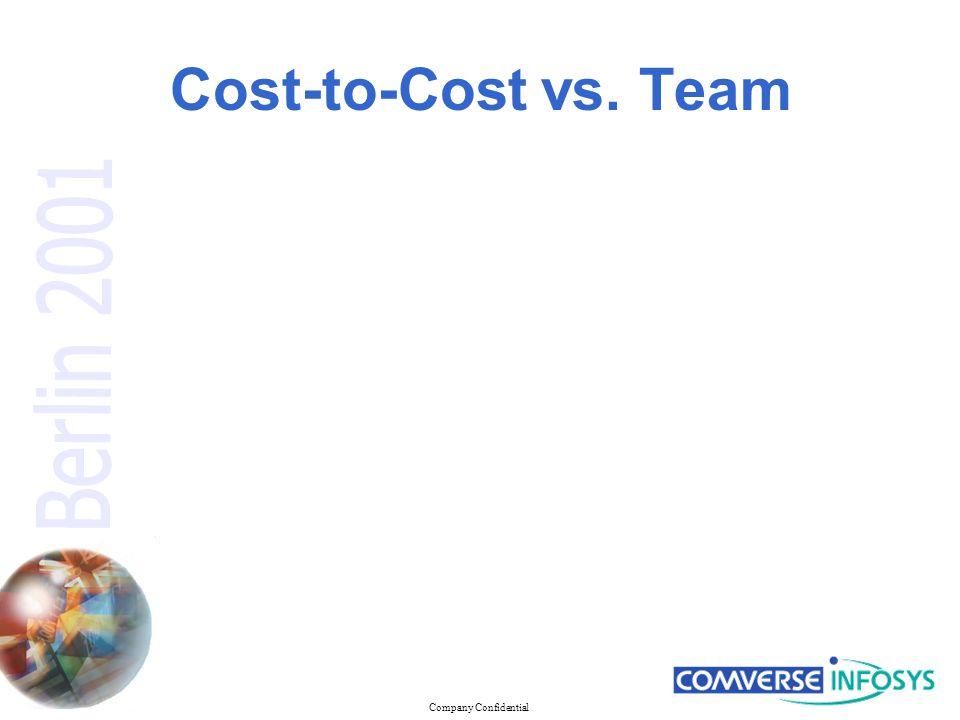 Company Confidential Cost-to-Cost vs. Team
