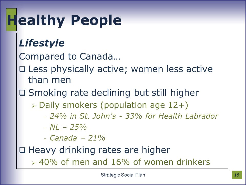 15Strategic Social Plan Healthy People Lifestyle Compared to Canada…  Less physically active; women less active than men  Smoking rate declining but still higher  Daily smokers (population age 12+) - 24% in St.