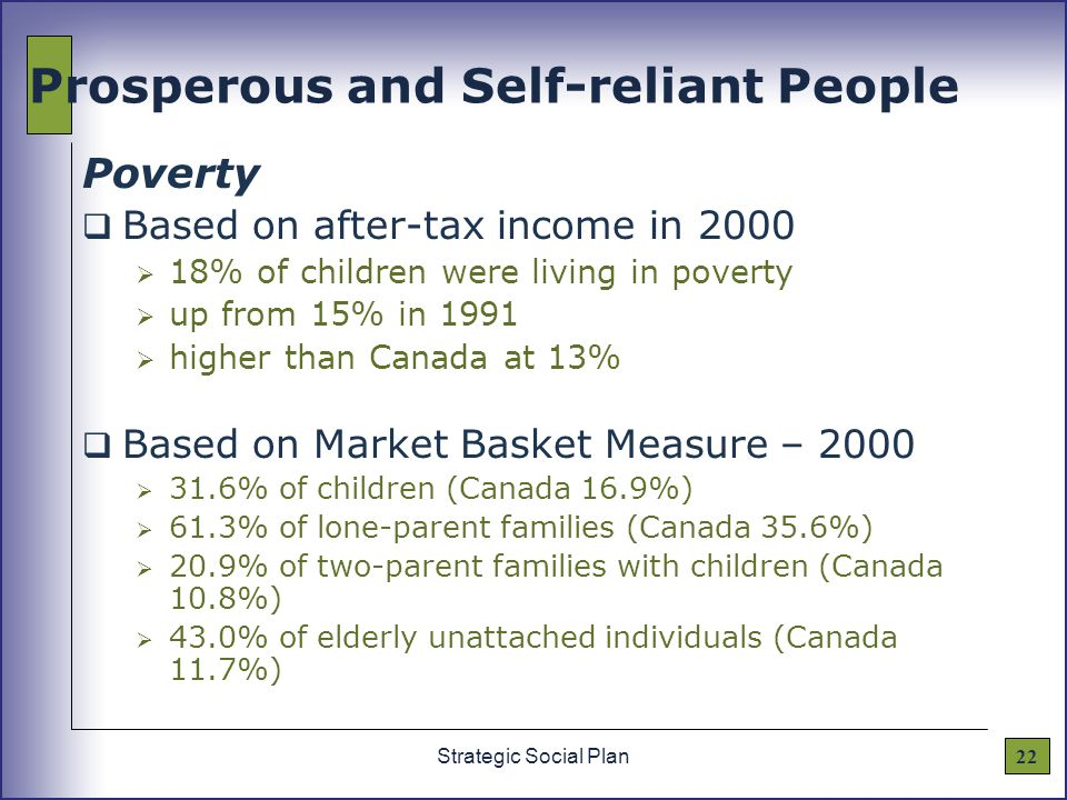 22Strategic Social Plan Prosperous and Self-reliant People Poverty  Based on after-tax income in 2000  18% of children were living in poverty  up from 15% in 1991  higher than Canada at 13%  Based on Market Basket Measure – 2000  31.6% of children (Canada 16.9%)  61.3% of lone-parent families (Canada 35.6%)  20.9% of two-parent families with children (Canada 10.8%)  43.0% of elderly unattached individuals (Canada 11.7%)